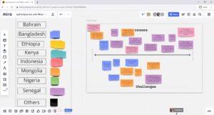 COVID collaborative kick off virtual white board